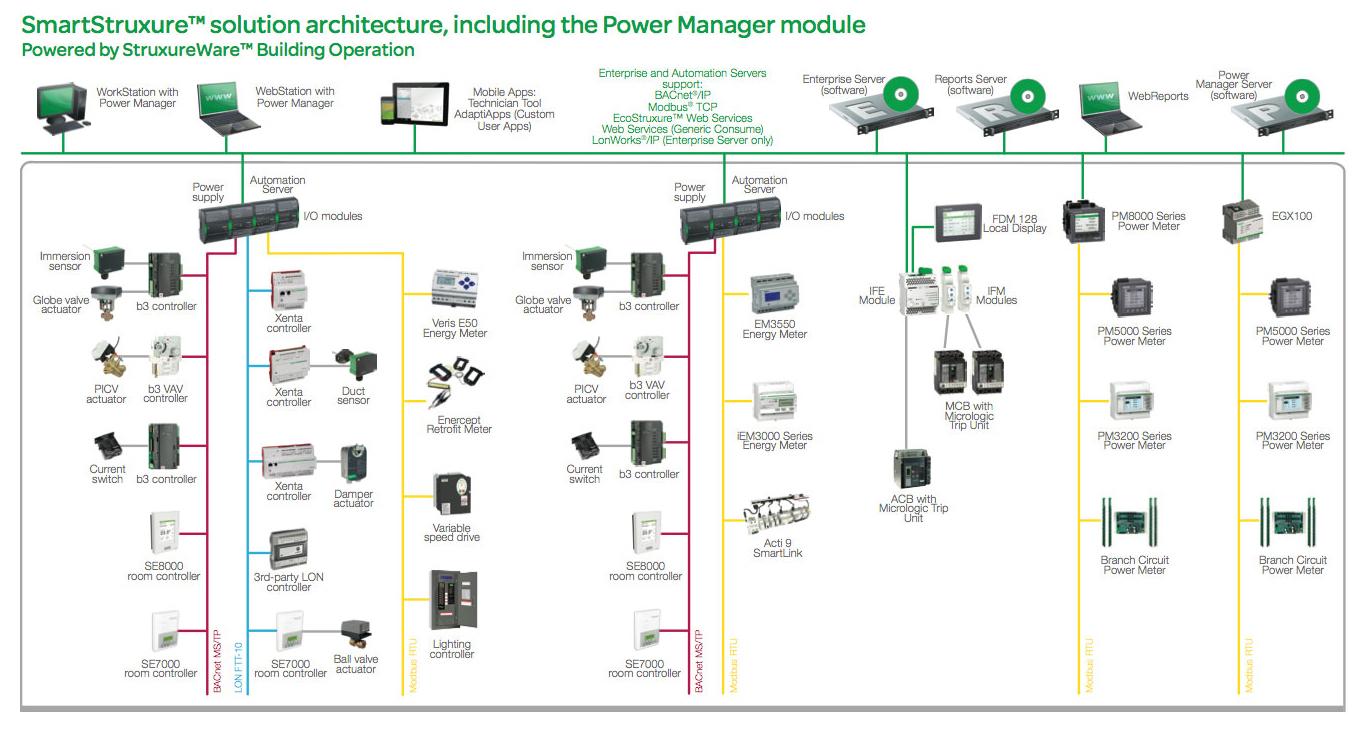 LSS Technologies